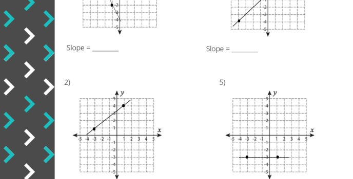 Calculating the Slope Worksheet 2