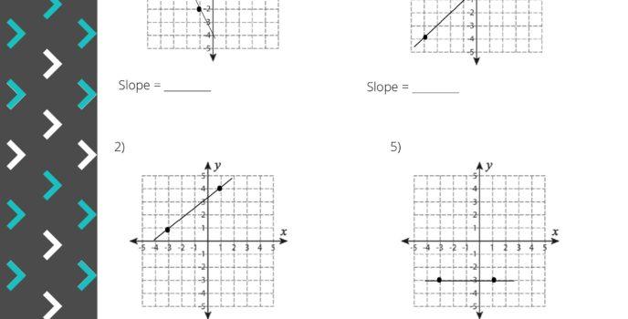 Calculating the Slope Worksheet 2